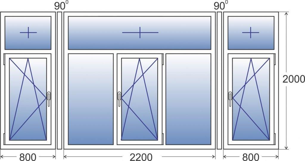 Как замерить балконную раму