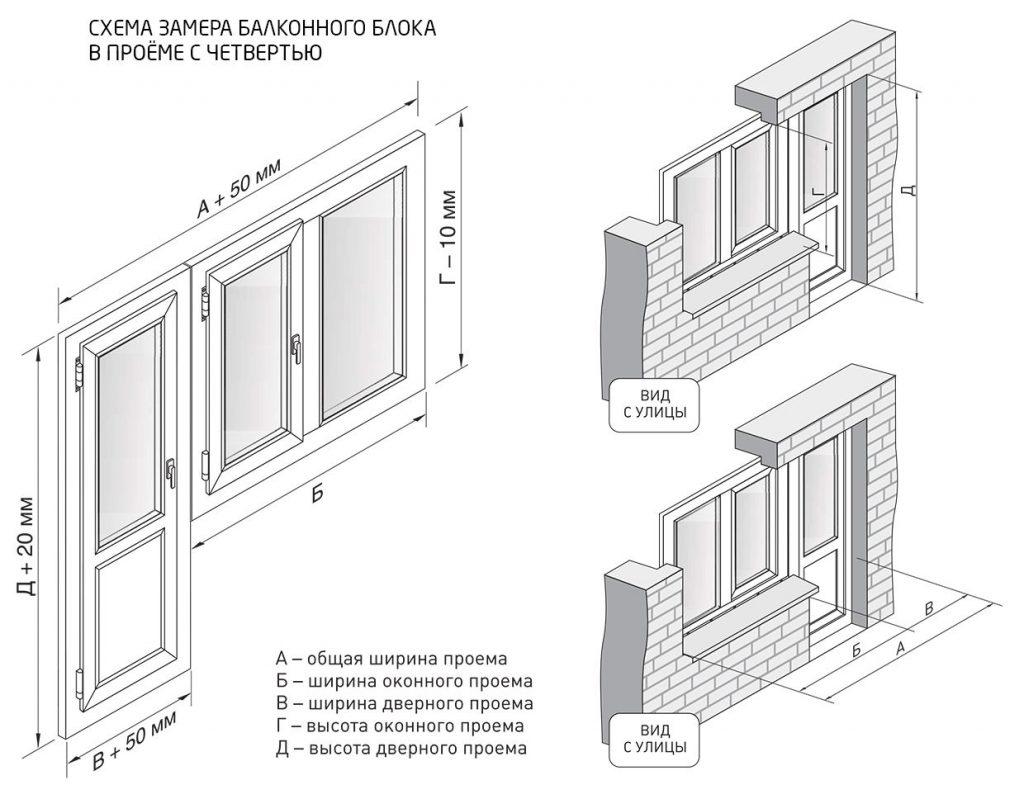 Как замерить балконный блок